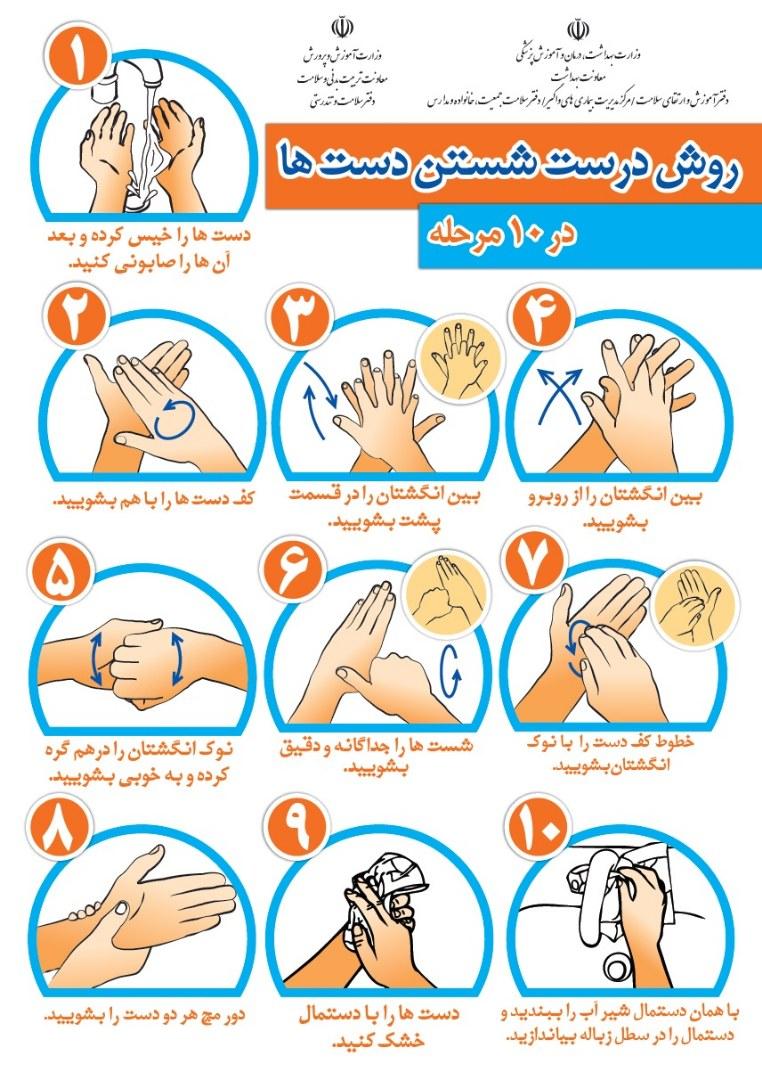 شستن اصولی دست